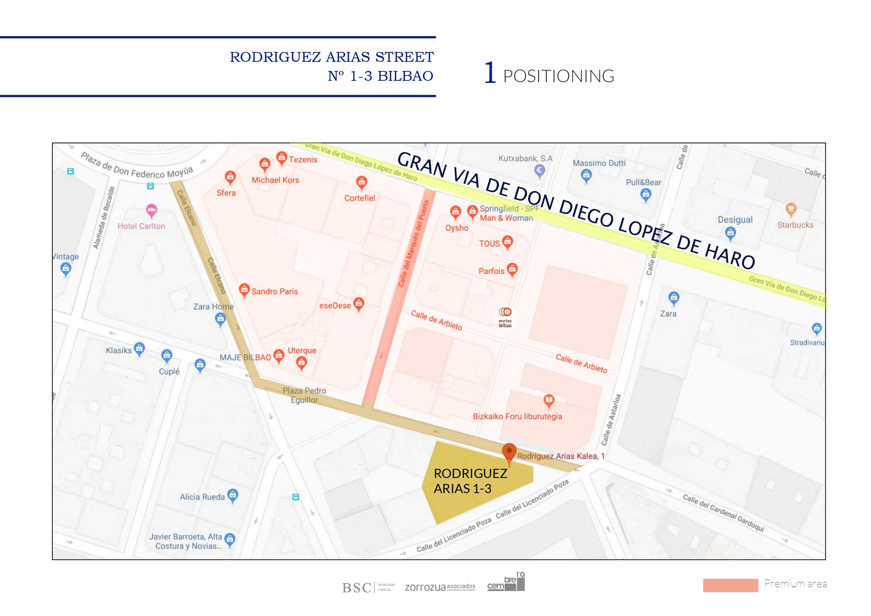 inversion-local-comercial-rodriguez-arias-bilbao