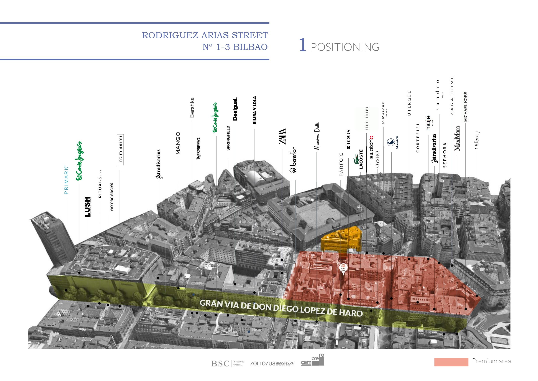 Cembrero servicios Inmobiliarios comercializa posibilidad de inversión en el corazón comercial de la villa.
